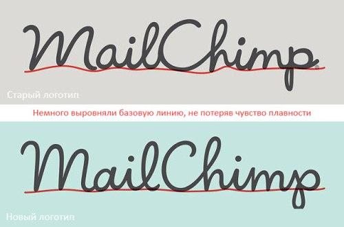 141-mailchimp